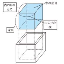 体積】容積の求め方|算数|教科...