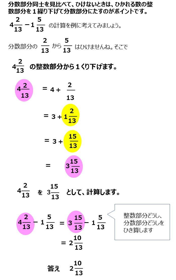 分数帯分数のひき算算数教科質問ひろば進研ゼミ小学講座